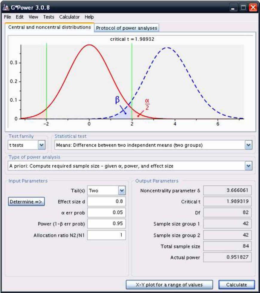Statistik Power